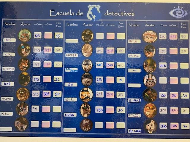 Terapia visual jugando en la escuela de detectives de Visualia en Asturias